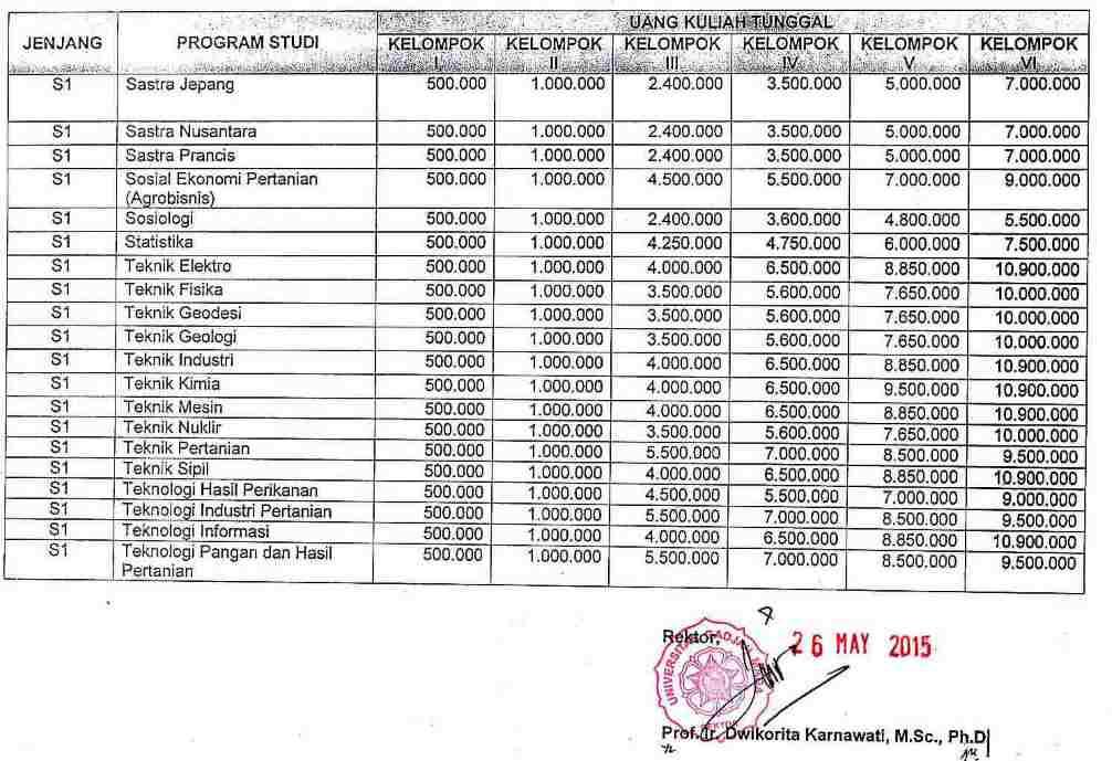 biaya kuliah ugm 3