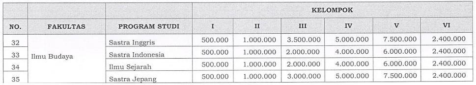 biaya kuliah unair 3