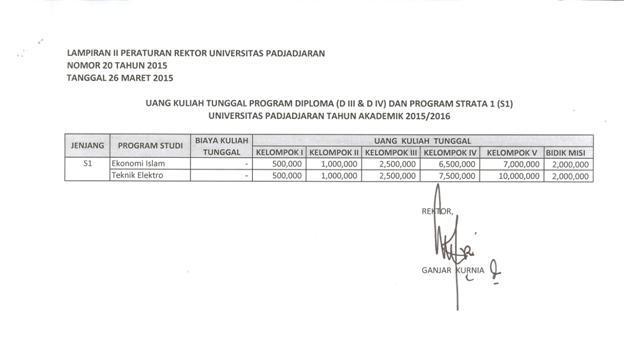 Biaya Kuliah UKT Universtias Padjadjaran Terbaru  Biaya Kuliah UKT Universtias Padjadjaran Terbaru (UNPAD) 2016