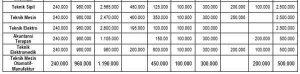 Biaya Universitas Muhammadiyah Yogyakarta (UMY)