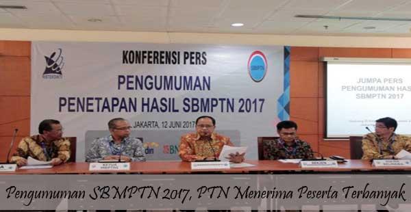 Pengumuman SBMPTN 2017, PTN Menerima Peserta Terbanyak