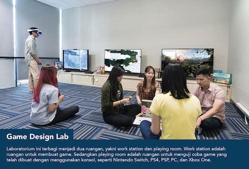 Game Design Lab, Fasilitas UMN