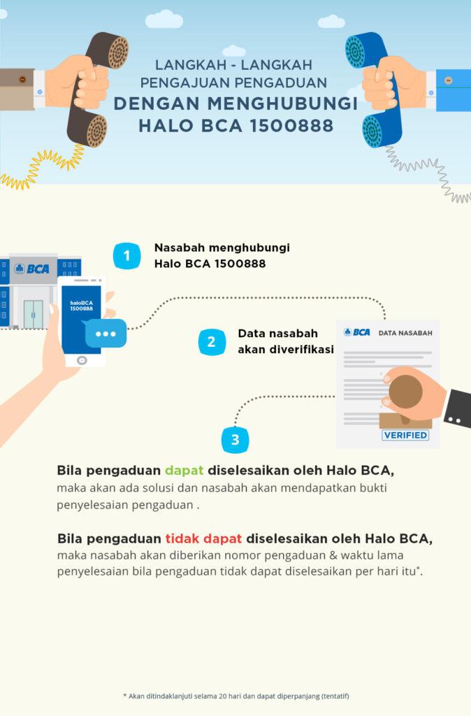 Cek No Rekening BCA via Halo BCA